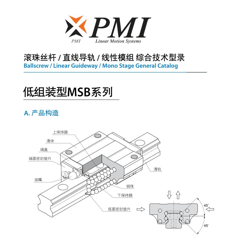 PMI直线导轨